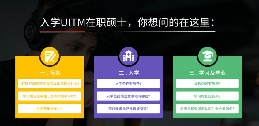 报考UITM运营与供应链管理在职硕士,你想问的都在这里